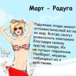 характер девушки март