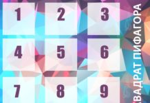 квадрат пифагора тест онлайн бесплатно