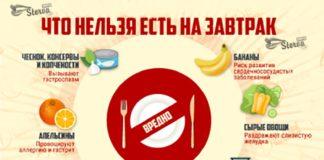 10-продуктов-нельзя-есть-на-голодный-желудок