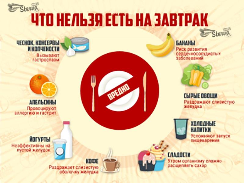 Какие фрукты нельзя есть на диете список