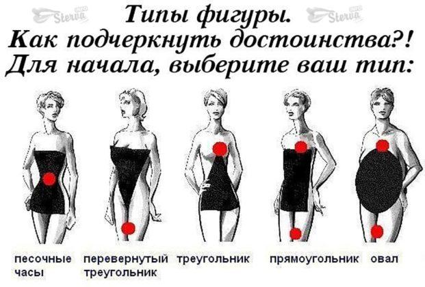 как похудеть малоподвижному человеку