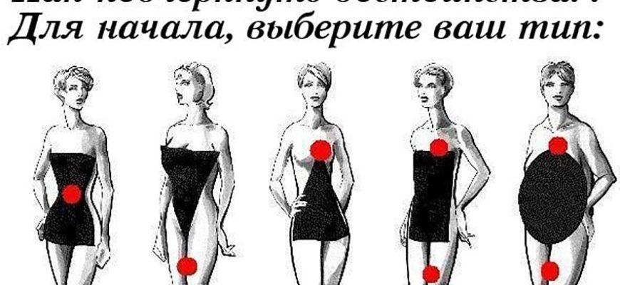 одежда под тип фигуры