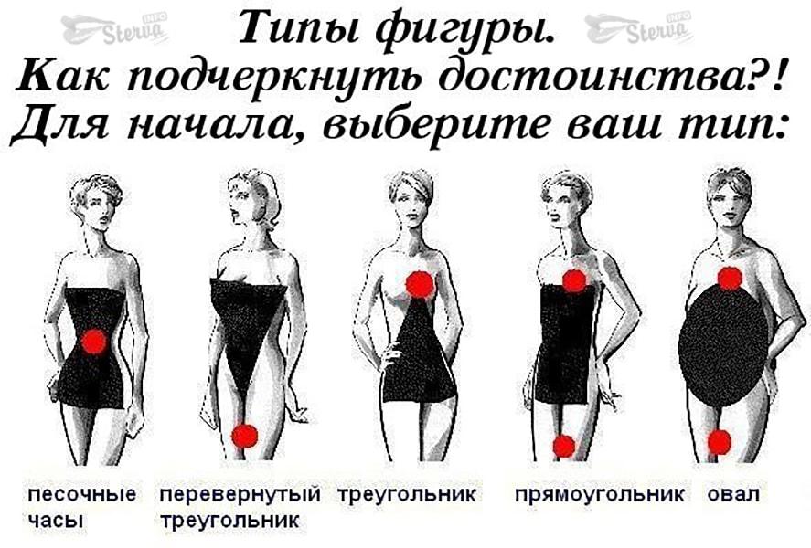 Одежда Для Полных Женщин Фигура Треугольник Перевернутый