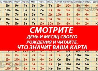 МАТРИЦА-СУДЕБ-гадание-на-картах-по-дате-рождения-