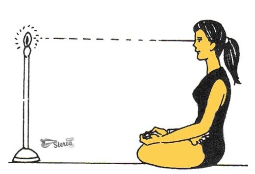 индийское упражнение Тратака