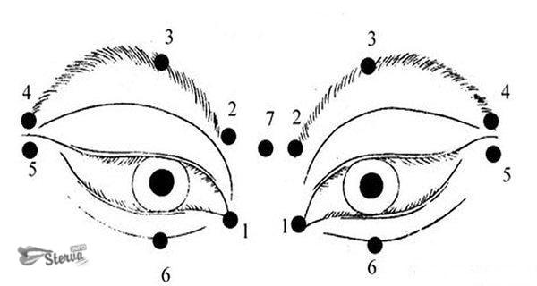 массаж с помощью мягких круговых движений