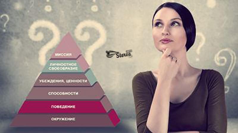 Пирамида Дилтса почему вы имеете то, что имеете