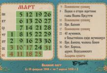 церковный календарь на март 2018