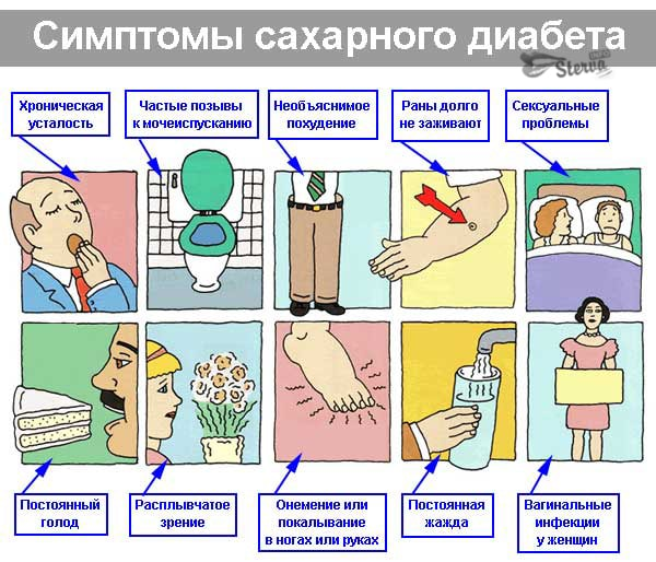 Симптомы сахарного диабета у ребенка 10