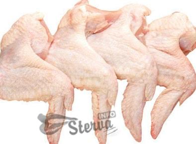 ПРЕДУПРЕЖДЕНИЕ ЖЕНЩИНАМ никогда не ешьте эту часть курицы крыло