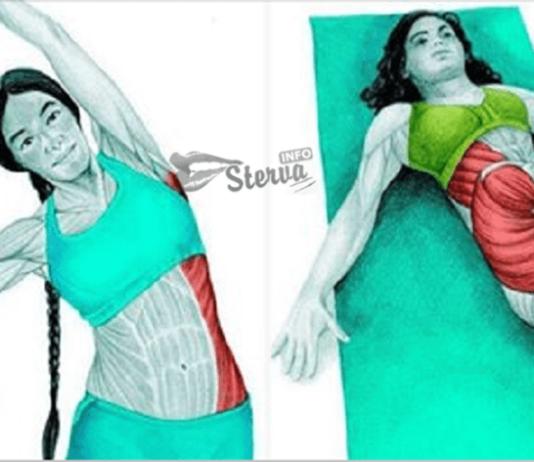 Что вы тянете на самом деле растяжка мышц в картинках-