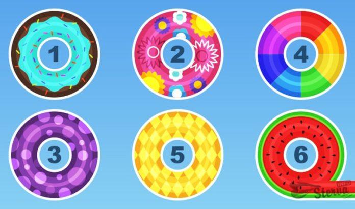 Выберите круг, который для вас более привлекательный, и сможете узнать, какой вид отдыха идеален для вас