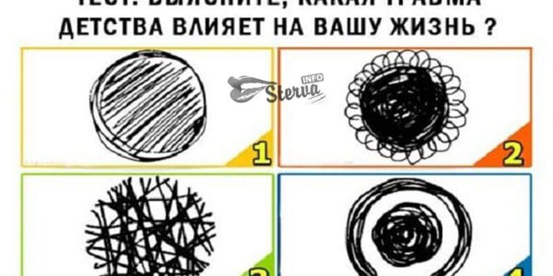 Выберите рисунок и узнайте, какая травма детства влияет на вашу жизнь
