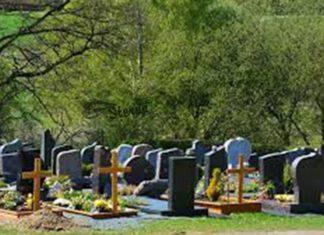 кладбище двор церкви к чему снится по соннику Миллера толкование снов-min