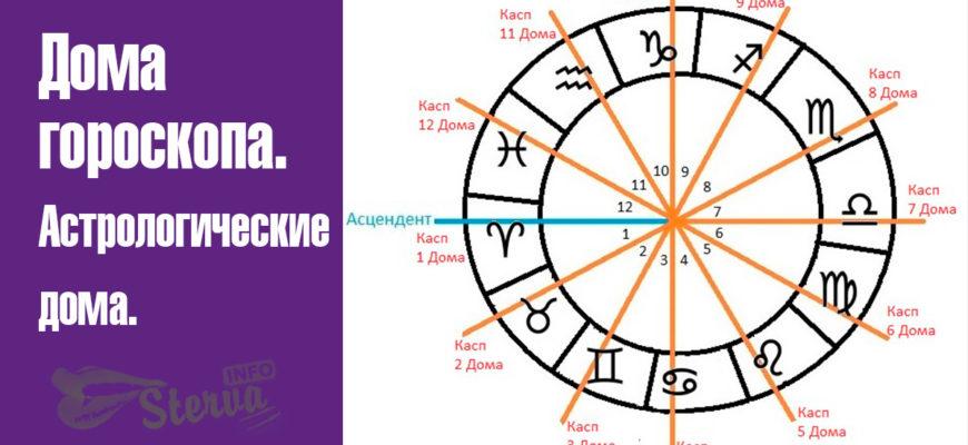 Дома гороскопа. Астрологические дома.